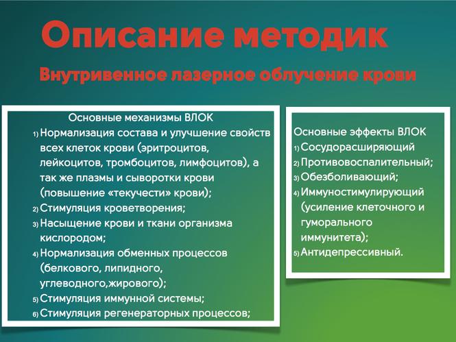 Внутривенное лазерное облучение крови при лечении алкогольной зависимости в Челябинске